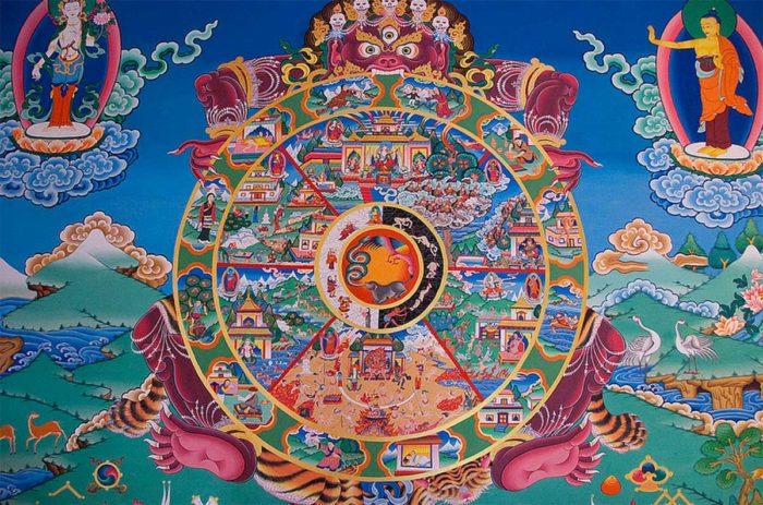 Колесо Сансары — тайные значения круга Сансары
