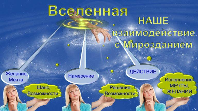 Вселенная и желания